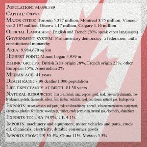 Canada facts and practical information. Click to enlarge.