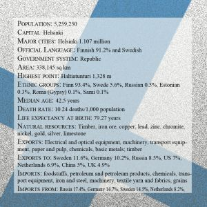 Finland facts and practical information. Click to enlarge.