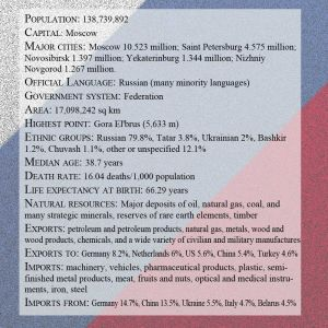 Facts and practical information about Russia. Click to enlarge.