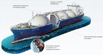 The inside of an LNG tanker are huge refrigirated components. Click to enlarge. (Photo: Gazprom)