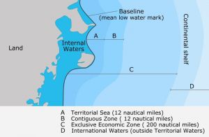 An illustration showing the territorial sea, the contiguous zone, the exclusive economic zone and the international waters. Click to enlarge. (Made by Arctic Portal).